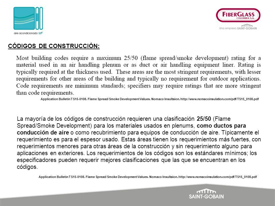 CÓDIGOS DE CONSTRUCCIÓN:
