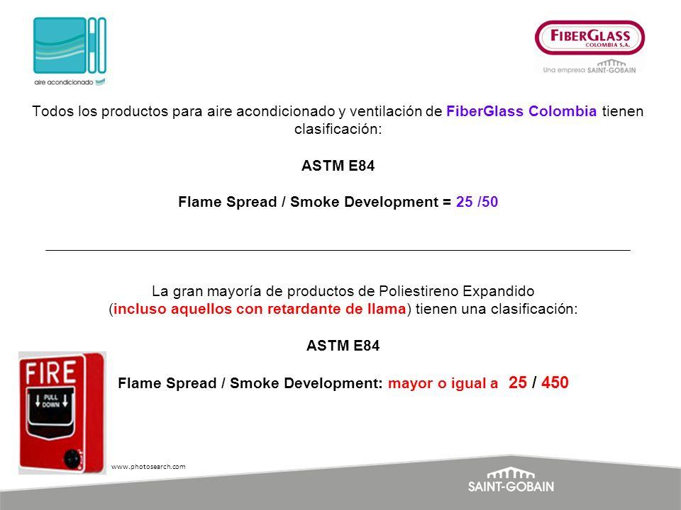 Todos los productos para aire acondicionado y ventilación de FiberGlass Colombia tienen clasificación: ASTM E84 Flame Spread / Smoke Development = 25 /50