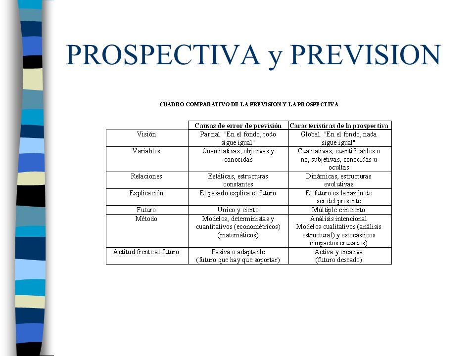 PROSPECTIVA y PREVISION