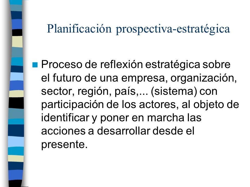 Planificación prospectiva-estratégica