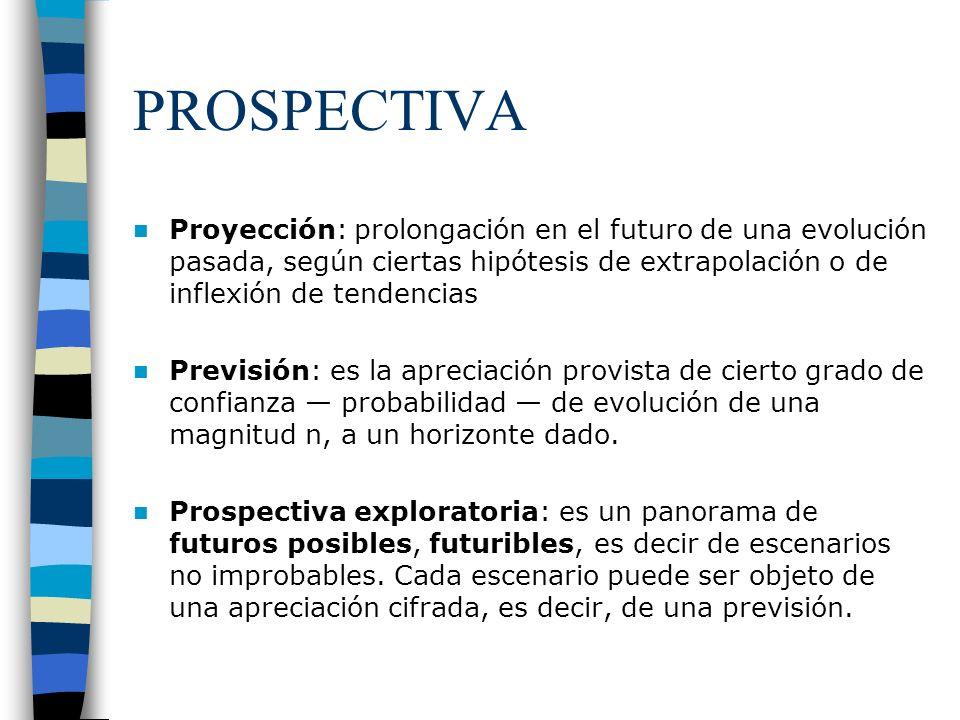 PROSPECTIVA Proyección: prolongación en el futuro de una evolución pasada, según ciertas hipótesis de extrapolación o de inflexión de tendencias.