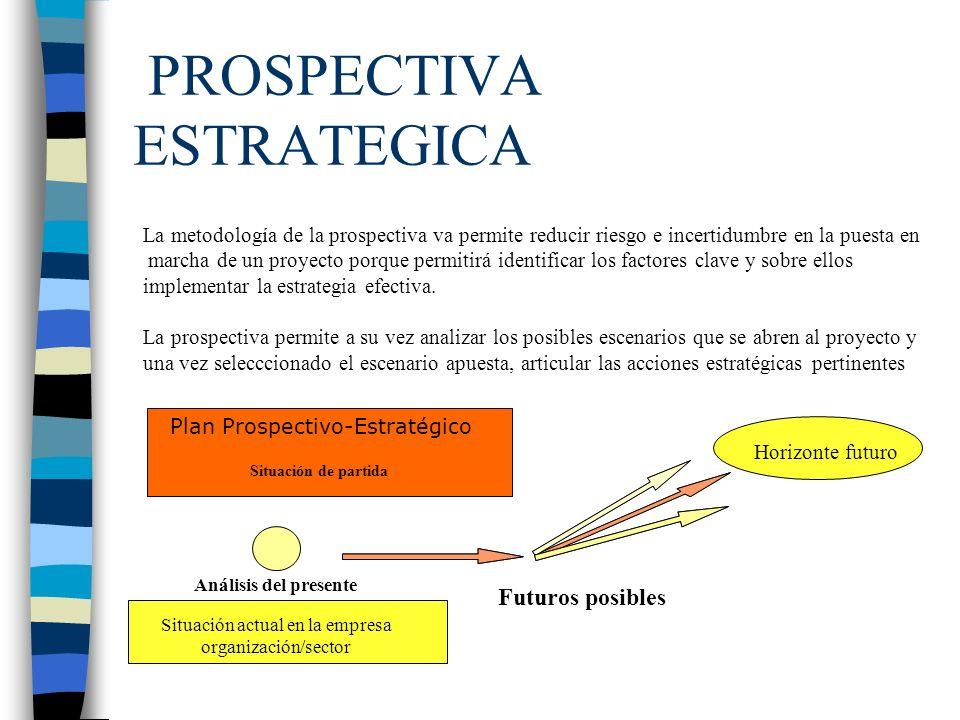PROSPECTIVA ESTRATEGICA