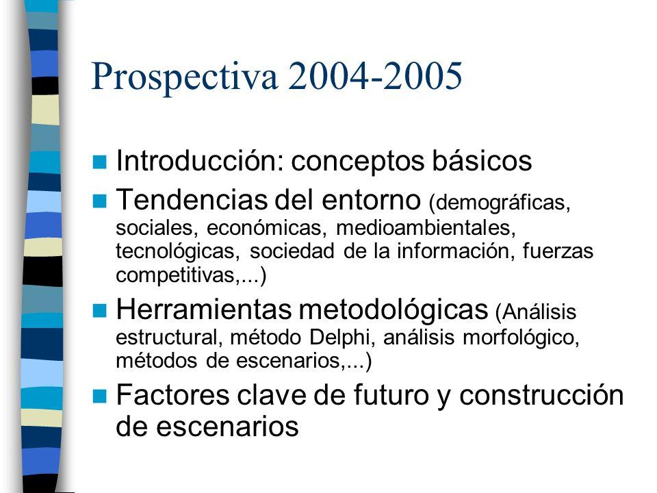 Prospectiva 2004-2005 Introducción: conceptos básicos