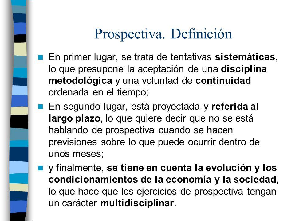 Prospectiva. Definición