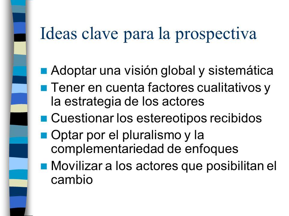 Ideas clave para la prospectiva