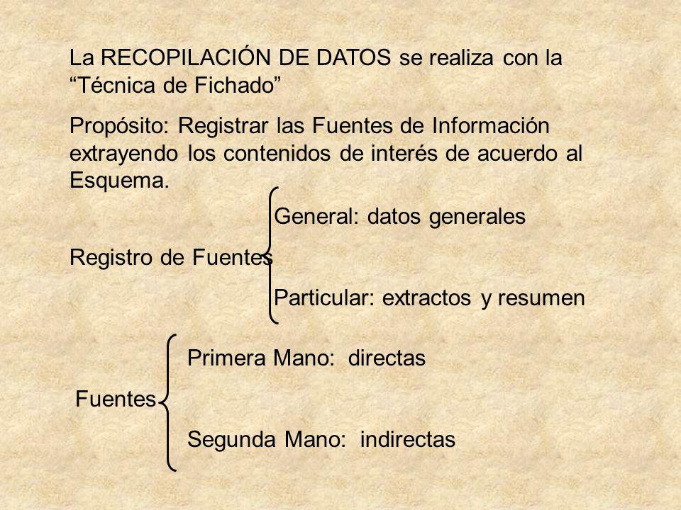 La RECOPILACIÓN DE DATOS se realiza con la Técnica de Fichado