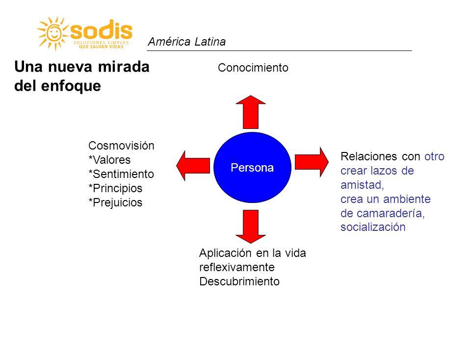 Una nueva mirada del enfoque América Latina Conocimiento Cosmovisión