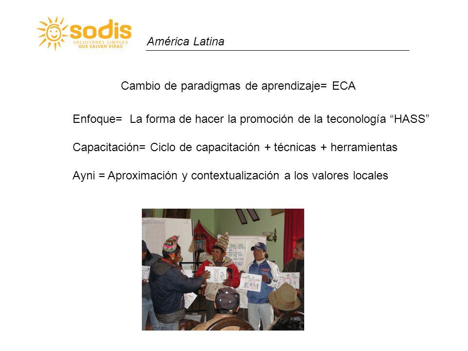 América Latina Cambio de paradigmas de aprendizaje= ECA. Enfoque= La forma de hacer la promoción de la teconología HASS