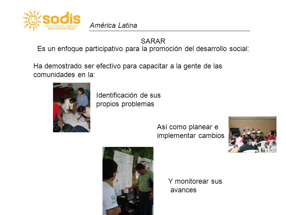 América Latina SARAR. Es un enfoque participativo para la promoción del desarrollo social: