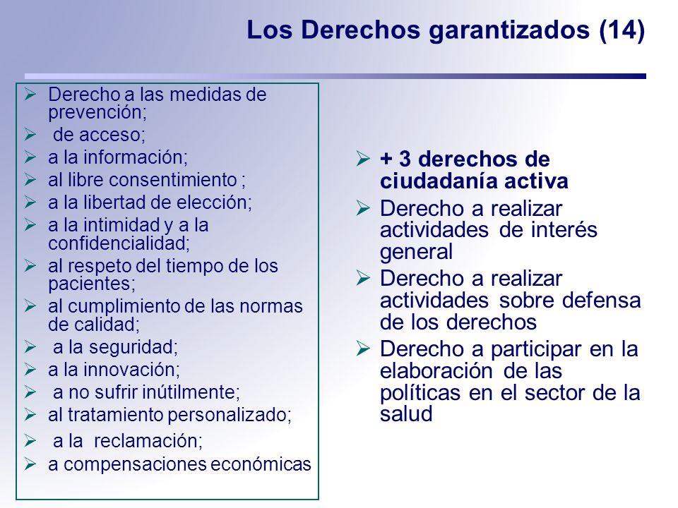 Los Derechos garantizados (14)