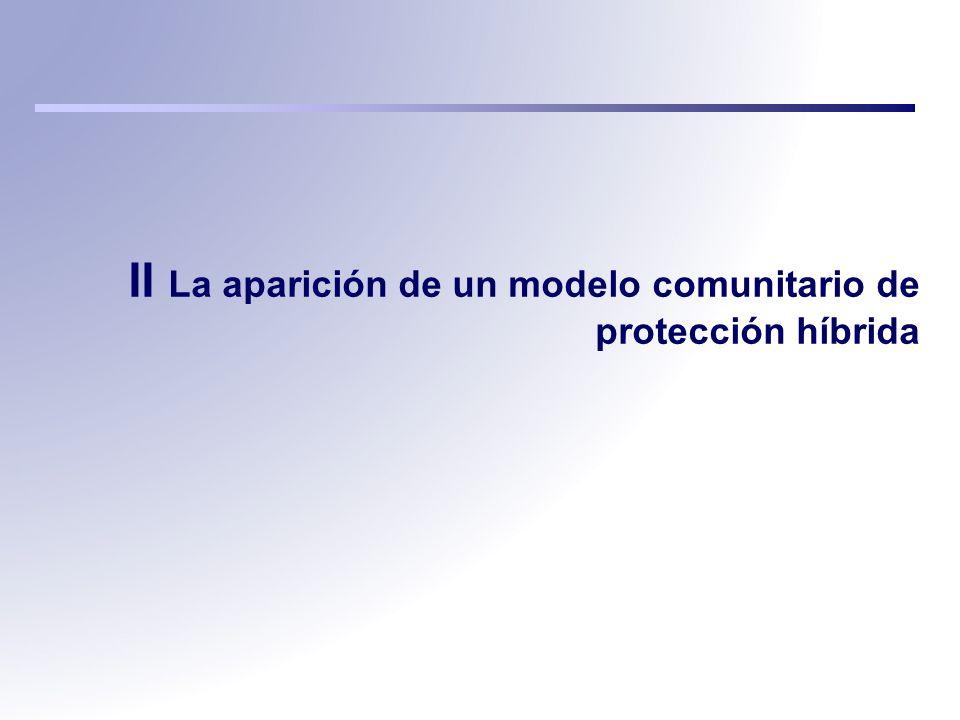 II La aparición de un modelo comunitario de protección híbrida