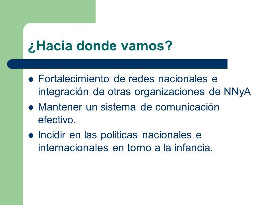 ¿Hacia donde vamos Fortalecimiento de redes nacionales e integración de otras organizaciones de NNyA.