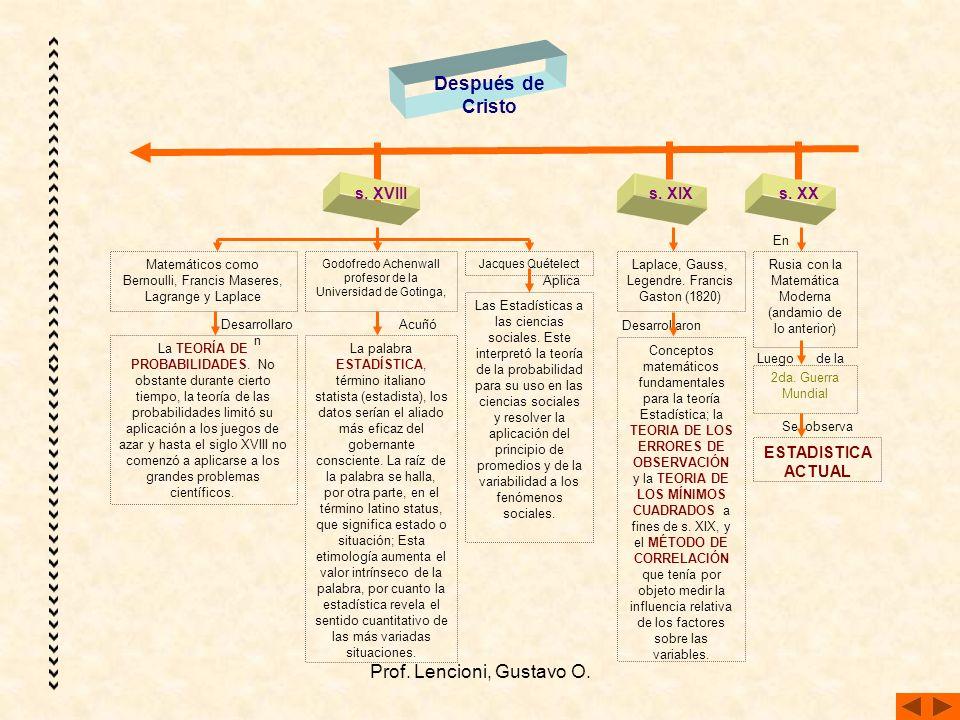 Prof. Lencioni, Gustavo O.