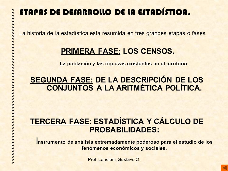 ETAPAS DE DESARROLLO DE LA ESTADÍSTICA.