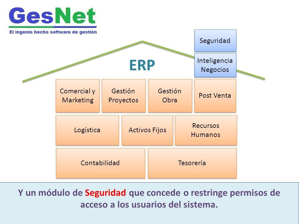 ERP ERP GesNet es un moderno software integrado de gestión
