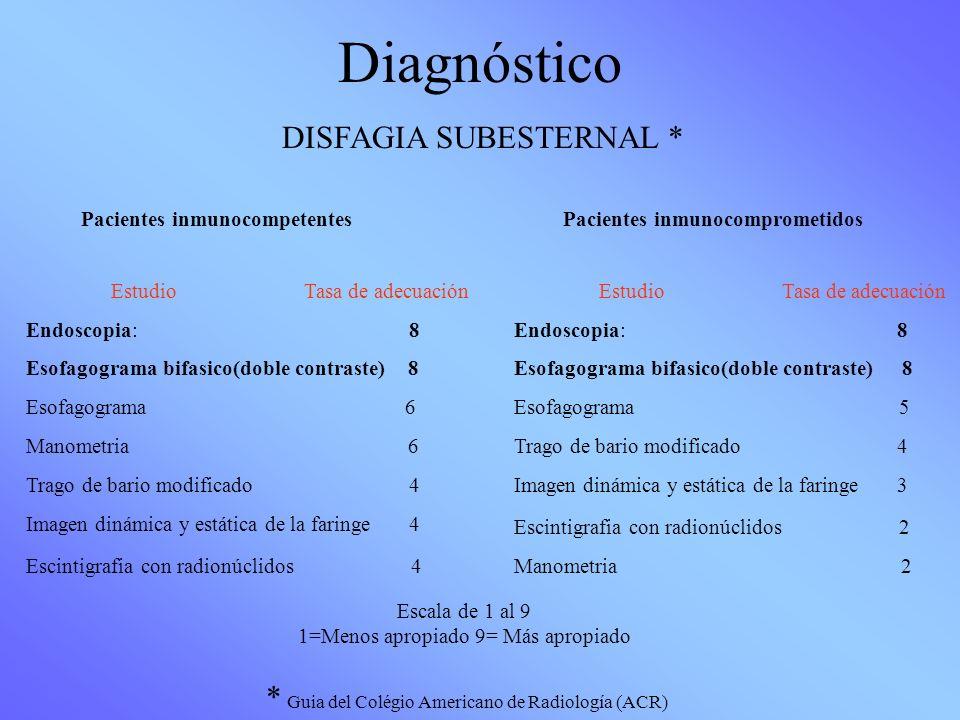 Pacientes inmunocompetentes Pacientes inmunocomprometidos