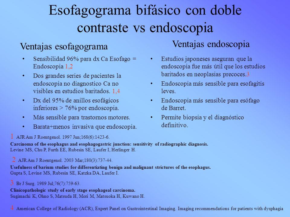 Esofagograma bifásico con doble contraste vs endoscopia