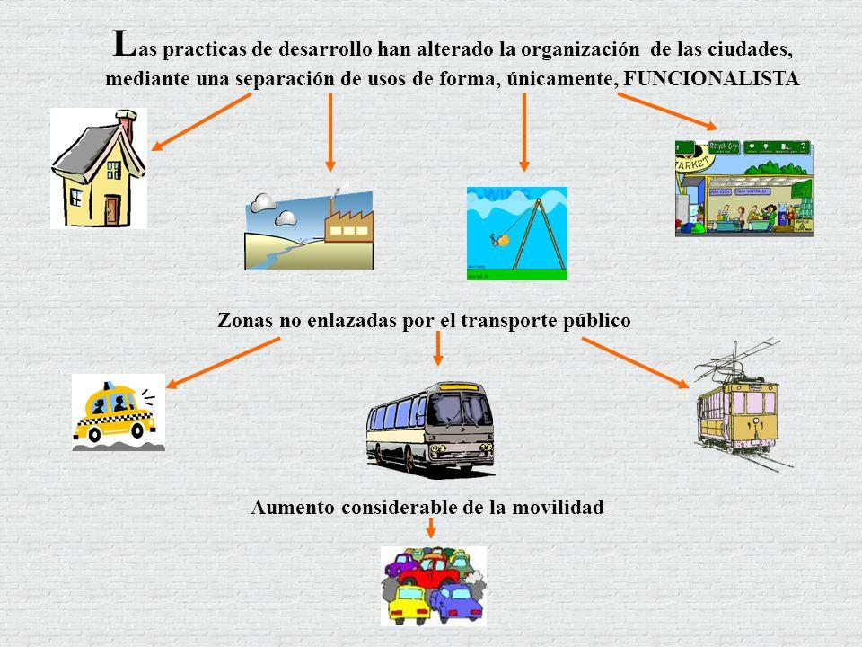 Las practicas de desarrollo han alterado la organización de las ciudades, mediante una separación de usos de forma, únicamente, FUNCIONALISTA