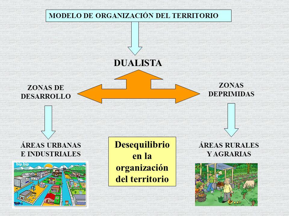 Desequilibrio en la organización del territorio