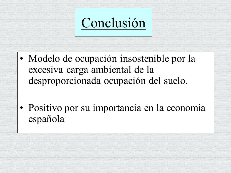 Conclusión Modelo de ocupación insostenible por la excesiva carga ambiental de la desproporcionada ocupación del suelo.