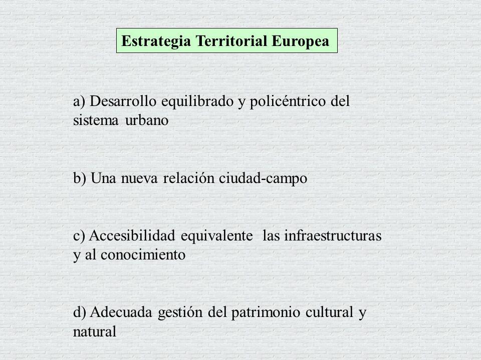 Estrategia Territorial Europea
