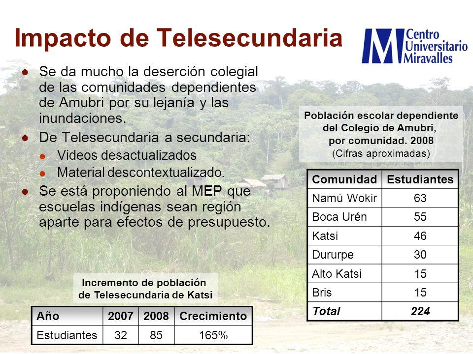 Impacto de Telesecundaria