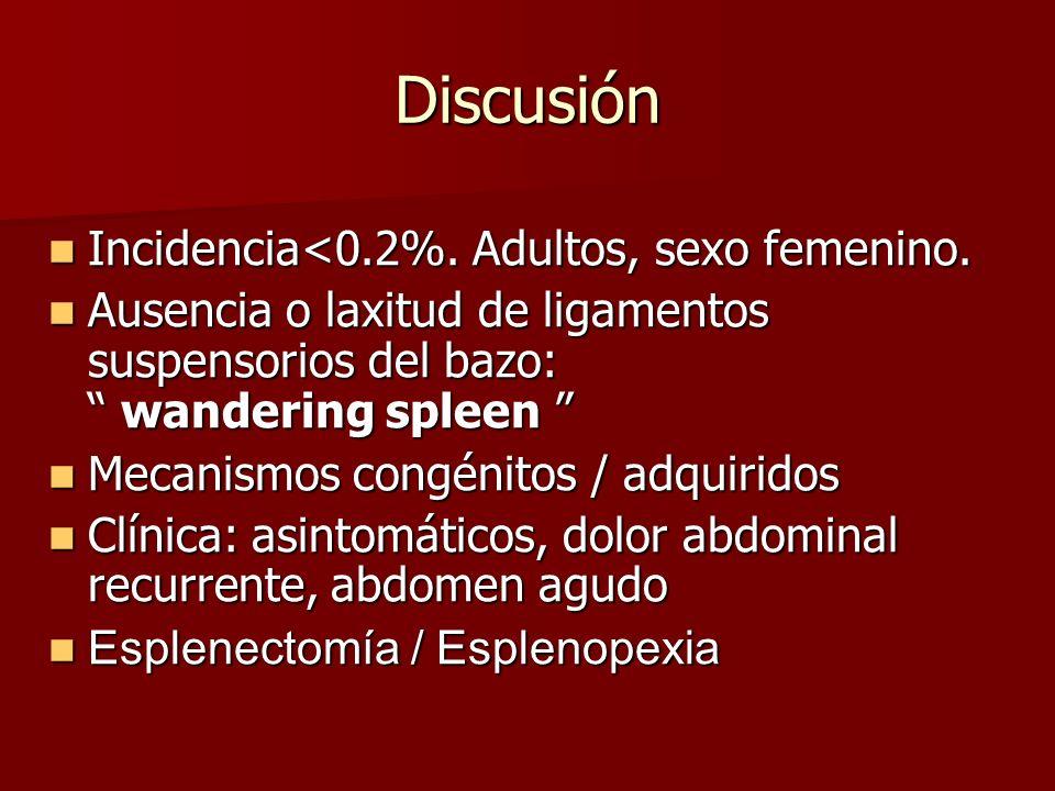 Discusión Incidencia<0.2%. Adultos, sexo femenino.