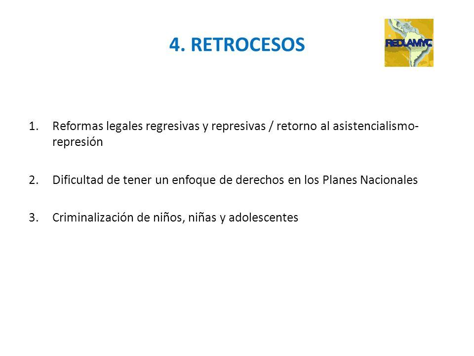 4. RETROCESOS Reformas legales regresivas y represivas / retorno al asistencialismo-represión.