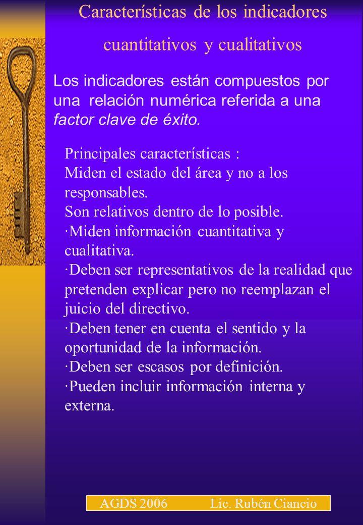 Características de los indicadores cuantitativos y cualitativos