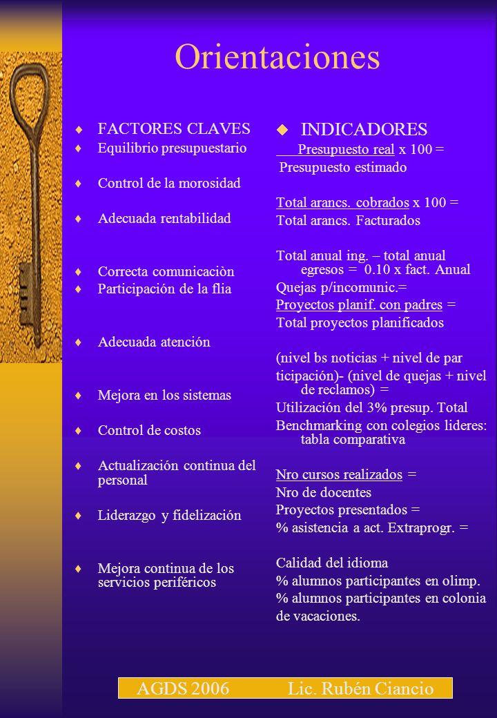 Orientaciones INDICADORES AGDS 2006 Lic. Rubén Ciancio FACTORES CLAVES