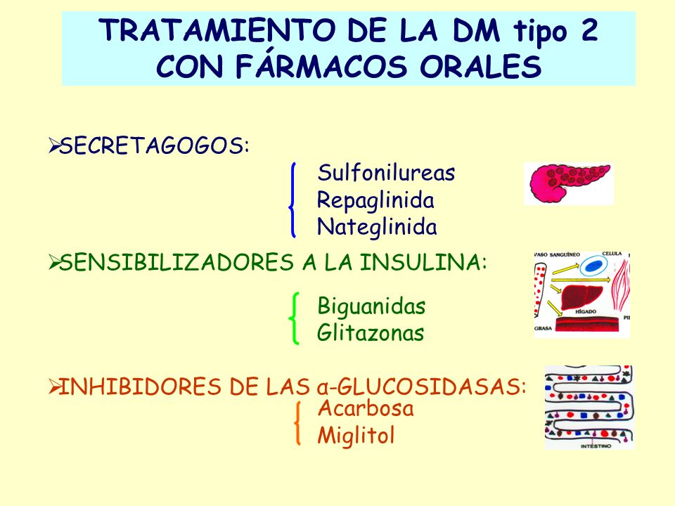 TRATAMIENTO DE LA DM tipo 2 CON FÁRMACOS ORALES
