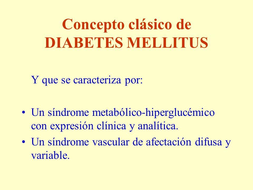 Concepto clásico de DIABETES MELLITUS