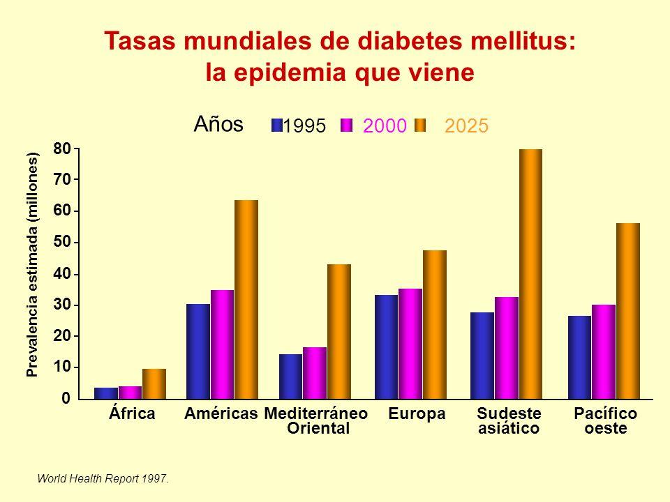 Tasas mundiales de diabetes mellitus: la epidemia que viene