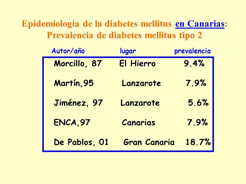 Epidemiología de la diabetes mellitus en Canarias: