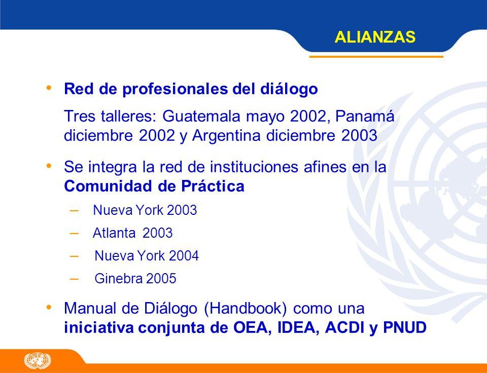 Red de profesionales del diálogo