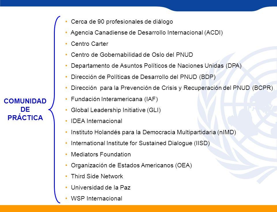 COMUNIDAD DE PRÁCTICA Cerca de 90 profesionales de diálogo