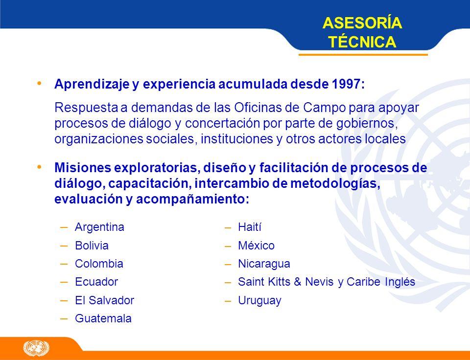 ASESORÍA TÉCNICA Aprendizaje y experiencia acumulada desde 1997: