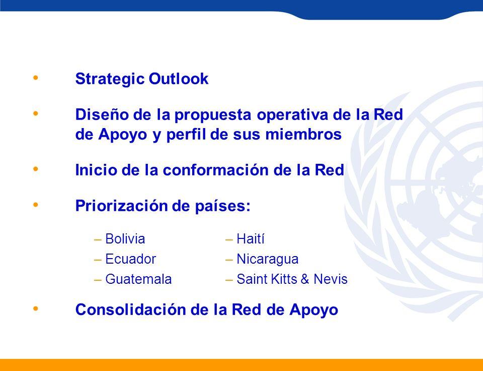Inicio de la conformación de la Red Priorización de países: