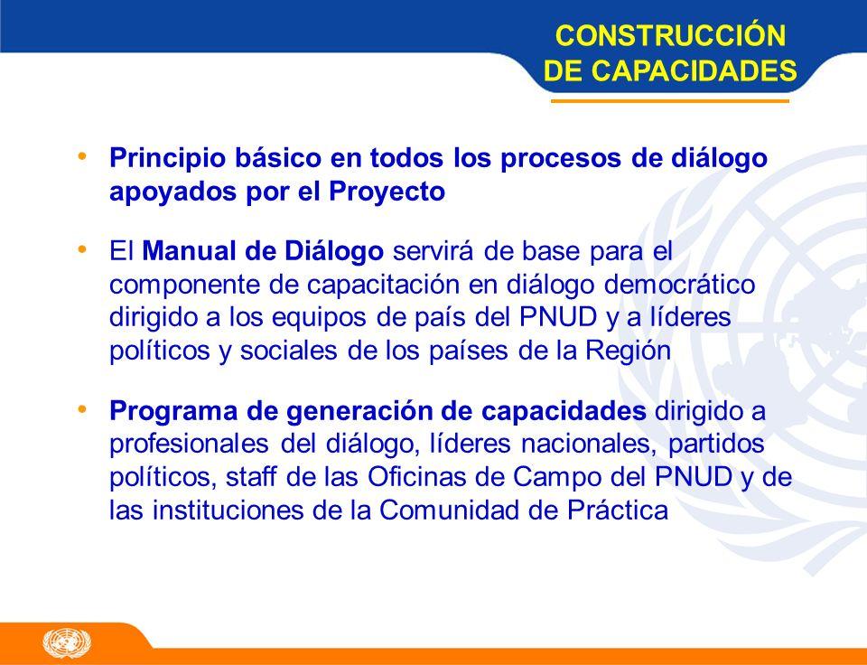 CONSTRUCCIÓN DE CAPACIDADES
