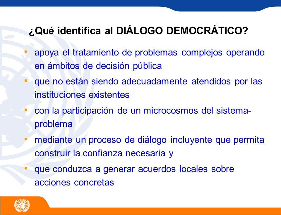 ¿Qué identifica al DIÁLOGO DEMOCRÁTICO