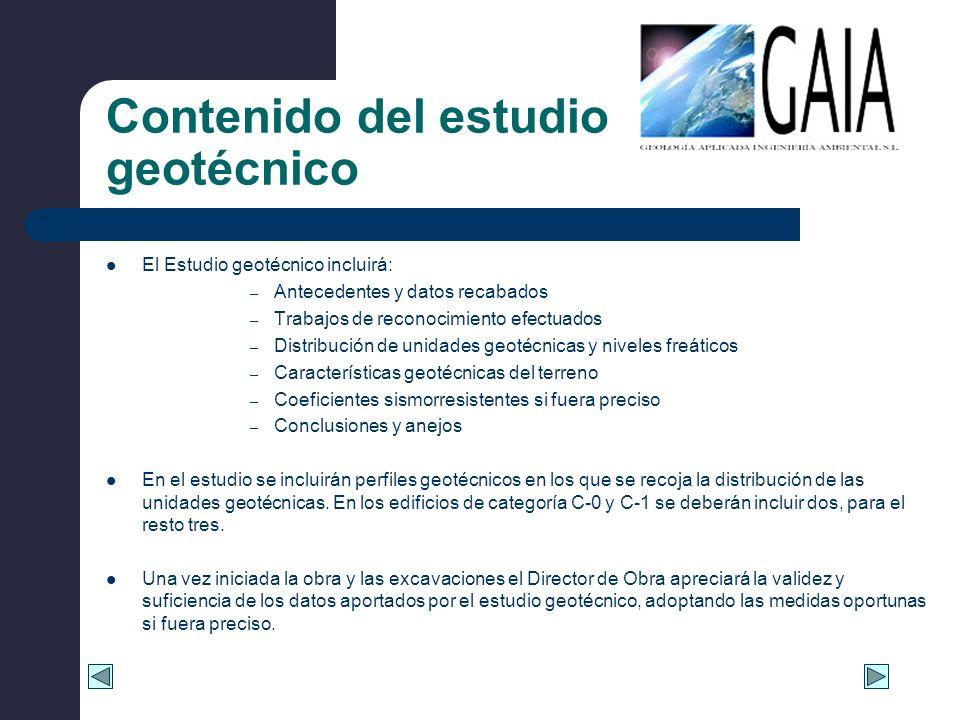 Contenido del estudio geotécnico