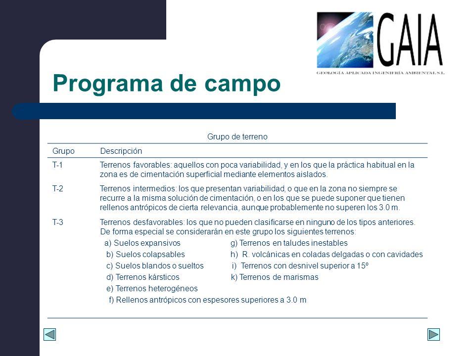Programa de campo Grupo de terreno Grupo Descripción T-1