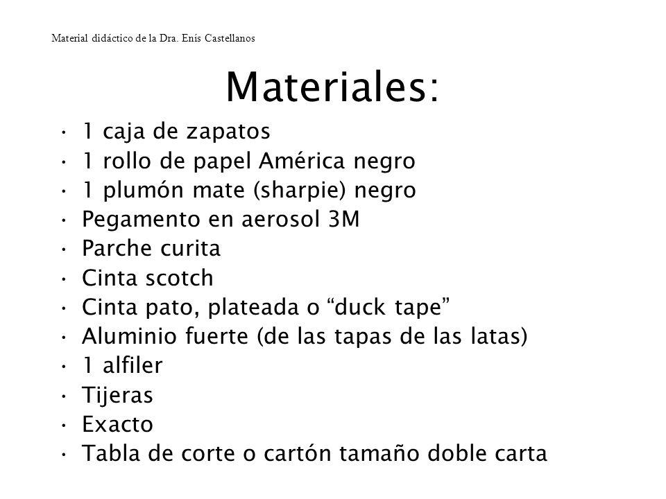 Materiales: 1 caja de zapatos 1 rollo de papel América negro