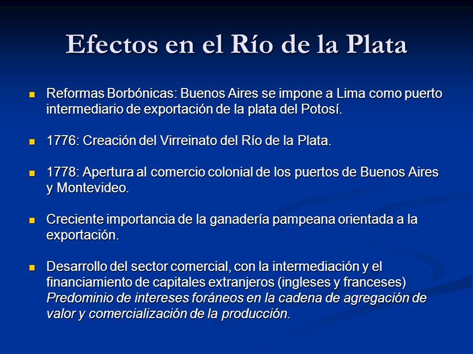 Efectos en el Río de la Plata