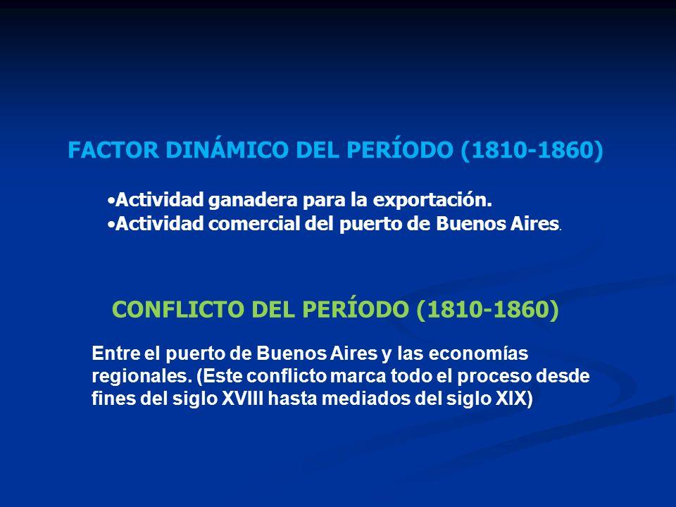 FACTOR DINÁMICO DEL PERÍODO (1810-1860)