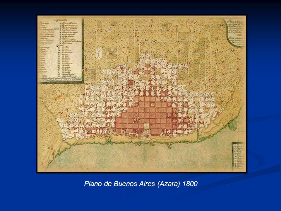 Plano de Buenos Aires (Azara) 1800