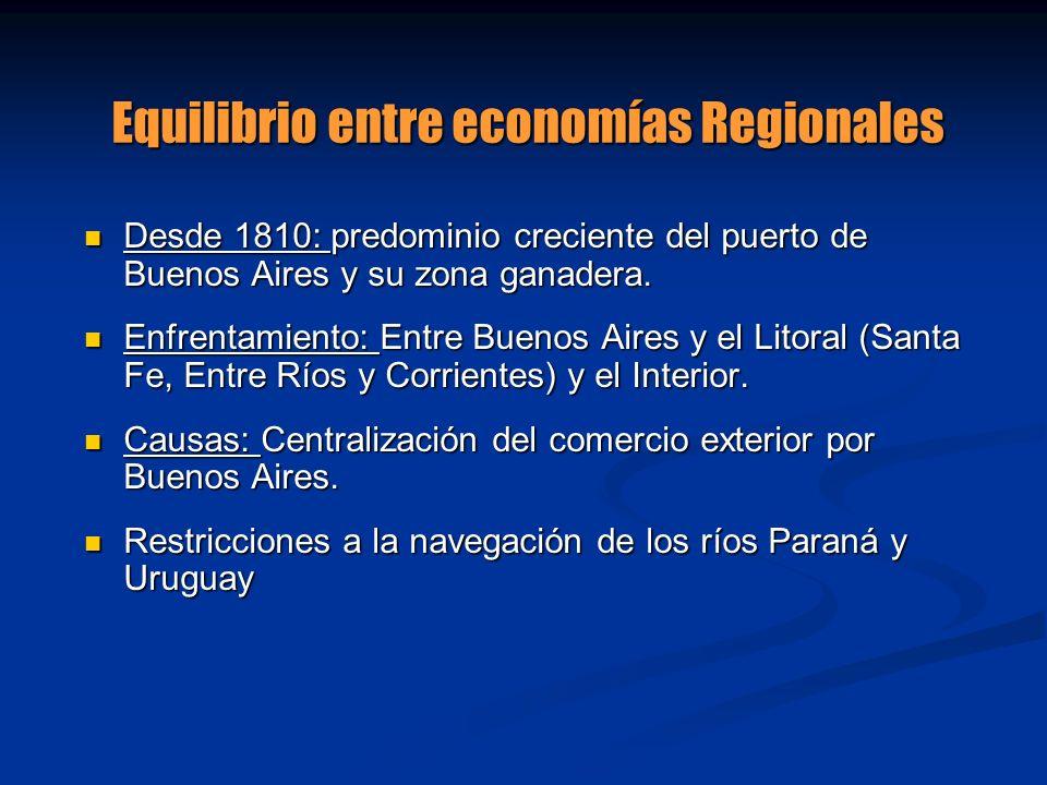 Equilibrio entre economías Regionales