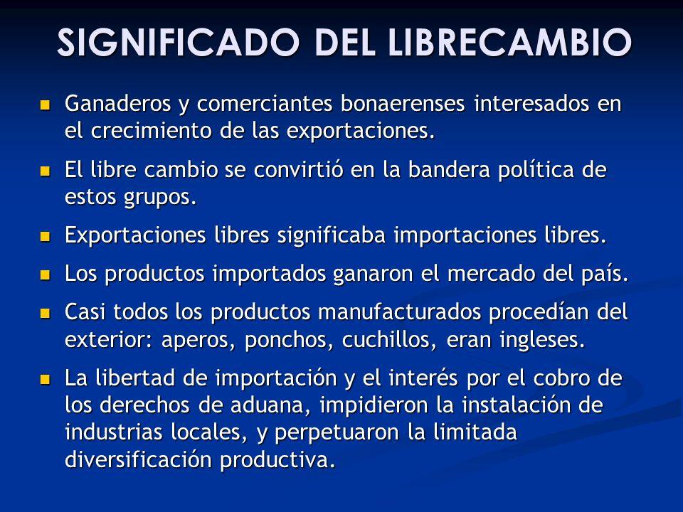 SIGNIFICADO DEL LIBRECAMBIO