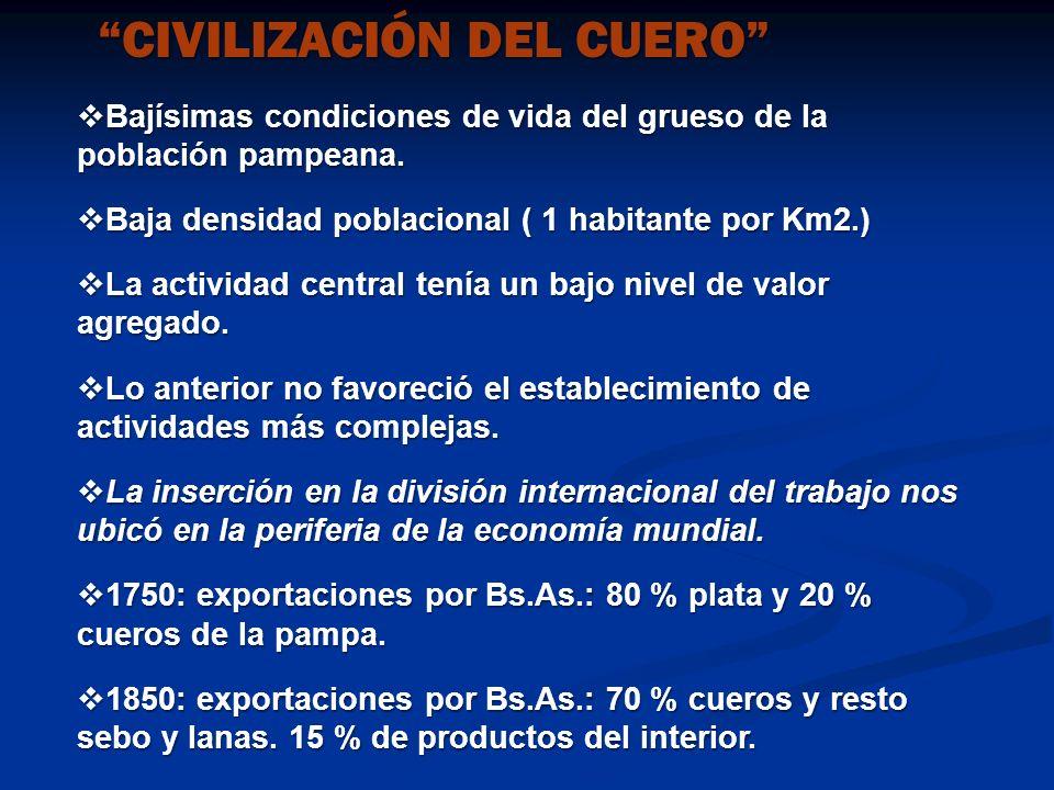 CIVILIZACIÓN DEL CUERO