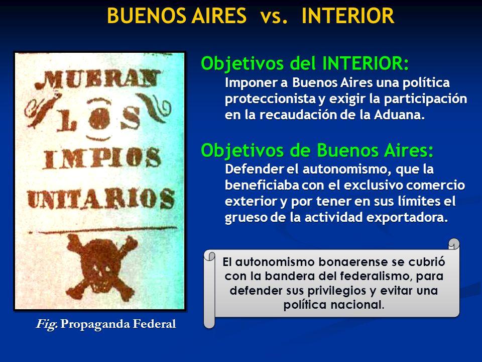 BUENOS AIRES vs. INTERIOR